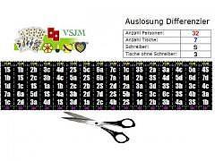 01.005 - Auslosungen für Differenzler ..